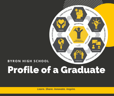 BHS Profile of a Graduate Plan